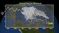 2008 (1979-2008) Sea Ice Yearly Minimum w/Graph Overlay