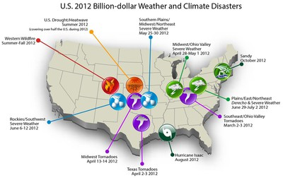 2012 US Billion Dollar Disasters