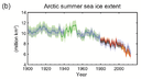 IPCC AR5 WGI Arctic summer sea ice extent
