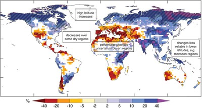 Projected Precipitation Changes