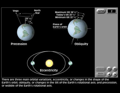 Milankovitch Cycles - NSF